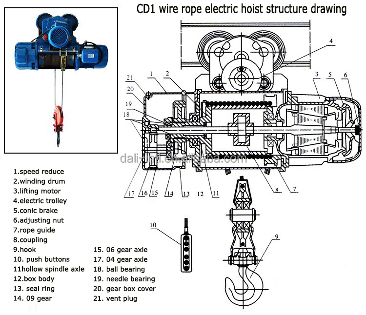Terrific overhead crane electrical wiring diagram contemporary overhead crane pendant wiring diagram diagrams wiring diagram images asfbconference2016 Image collections