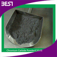 Best06 chrome plated sheet metal chromium carbide