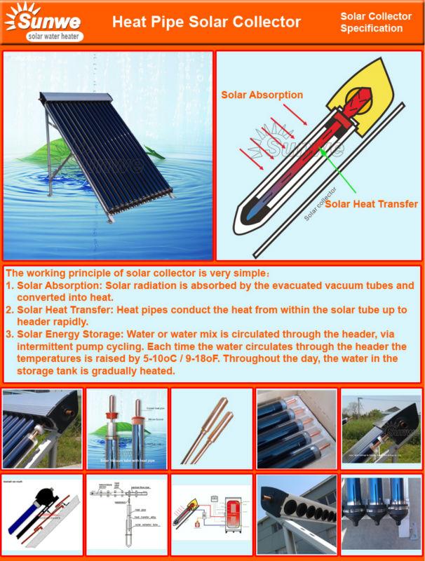 pool heater solar collectors