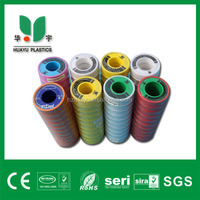 faucet ptfe tape for plumbing