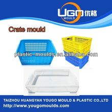 OEM/ODM box mould, plastic crate mould supplier, container basket mould