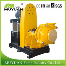 High Head Pumps Factory Price