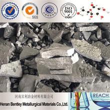 Certificado FeSi Ferro silicio msds