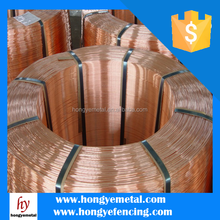 Wholesale CE Standard Enameled Wire Magnet Copper Wire Manufacturer