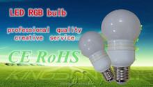 E14 B22 E27 led bulb low power 0.5w LED RGB light color landscape changing light bulb