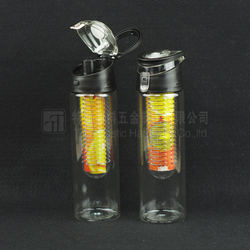 Hot selling products,Tritan bottle,black water bottle,new products 2015