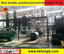 Waste plastic to diesel the waste to energy used tyre pyrolysis plant waste rubber recycling to diesel equipment