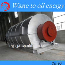Excellent performance Waste Tire /Plastic pyrolysis Plant