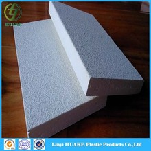 Fiber Glass --Key To The Success Of Your Sound Proofing Project Is To Ensure That You Are Targeting The Right Amount Of Material