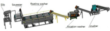 500 kg/hr pp,pe film crushing washing and drying line