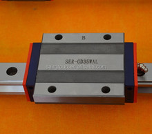 SAIERlinear guide- guide rail - dual rail linear guide-inner-shafted belt-drived type