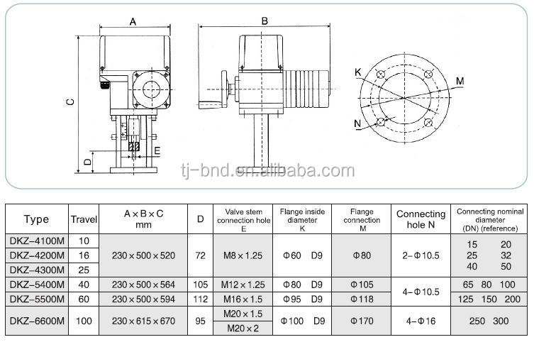 linear actuator diagram images Eagle Andco Actuator Wiring Diagram 12 Volt Linear Actuator Wiring
