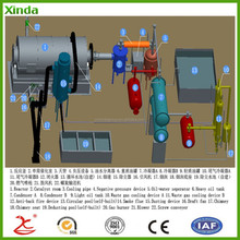 Fast delivery within 10 workdays waste tyre oil refining /waste tyre oil extraction machine