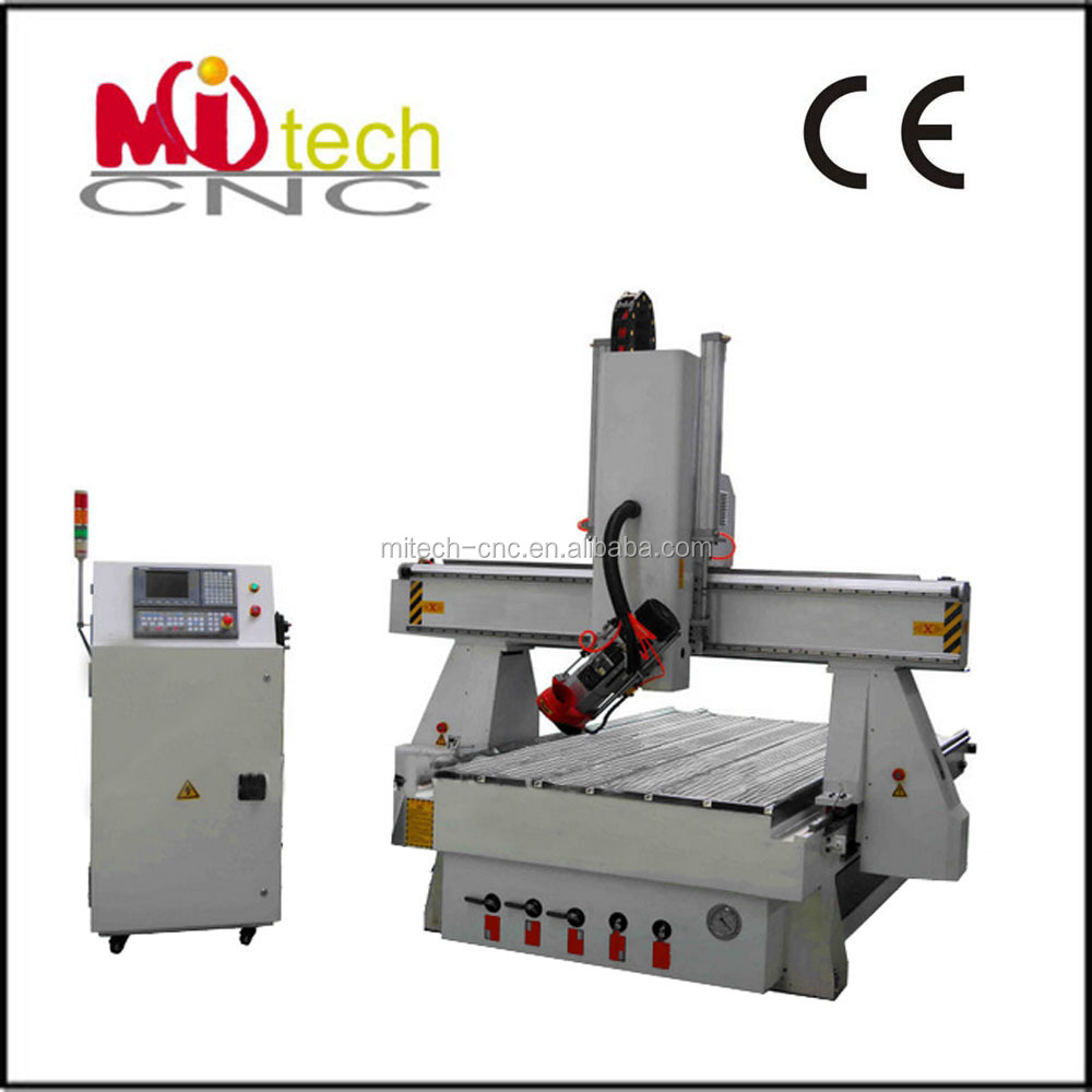 Cnc Wood Router Forums