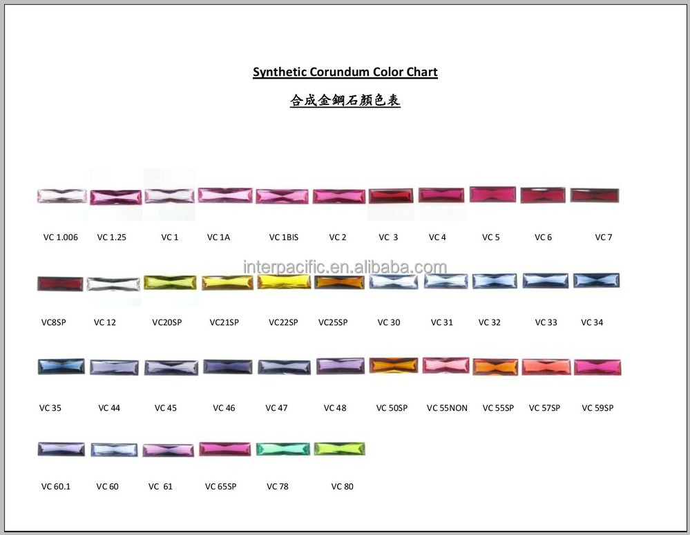 Wholesales Colorful Gemstones Synthetic Corundum Color Chart Buy