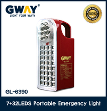 New Rechargeable portable led emergency light,plastic housing