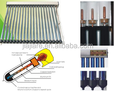 Solar_Collector_heat_Pipe_for_Solar_Water