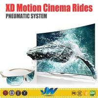 Amusement park Pneumatic 5d 7d 9d 12d xd motion Cinema Rides for sale