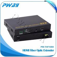 Hot promotional dimension 136 * 130 * 30mm optical fiber price