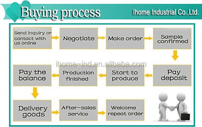 11.-Buying process.jpg