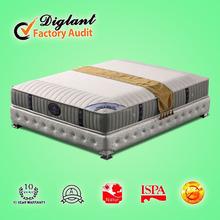 memory foam spring white felt for mattress