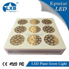 Hotselling For greenhouse high power led grow light led COB LED grow light