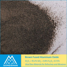 China Supplier Brown Fused Aluminium Oxide | 95% Al2O3 T.C<0.02%