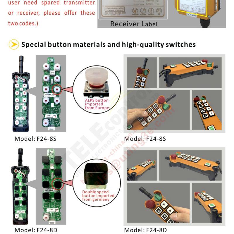 Porcellana produzione f24 serie f24 8sindustriale for Telecomando montacarichi