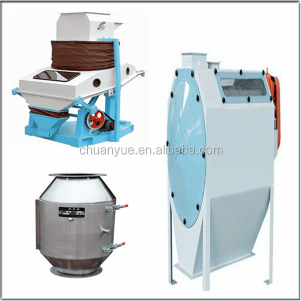 Rice Mill For Sale Philippines Chuanyue Sales Rice Mill