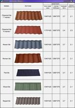 stone roofing tile structure roof metal tile roofing