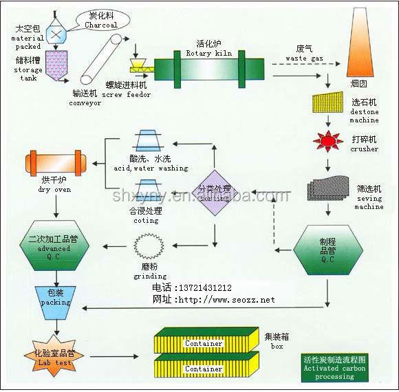 What Are The Best Features Of Natural Gas Energy Production