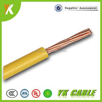 Solid/Stranded Singel 2.5mm electrical cable price