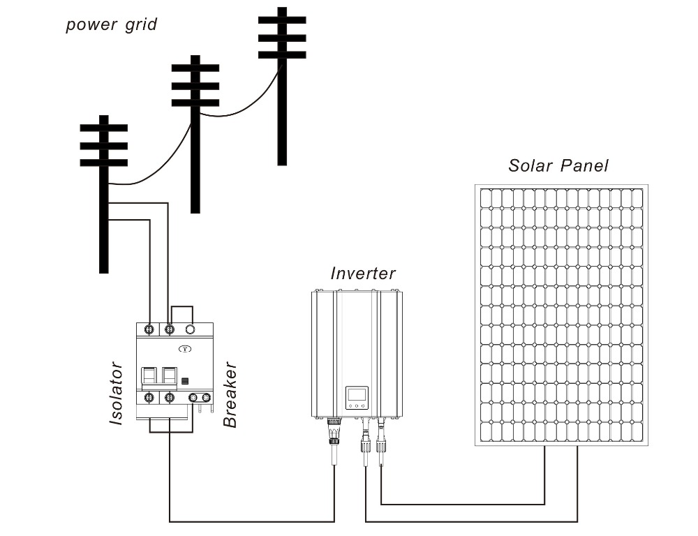 ip65 1200w solar grid tie inverter isolating transform