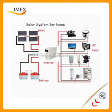 Top Selling in North America Solar system solar energy product