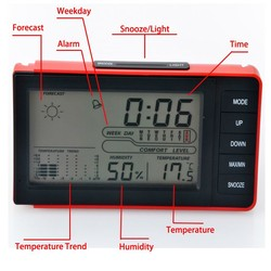 PN-1007 Cutomized multi-function desktop digital time clock with thermometers