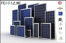 high quality 75w solar panel price