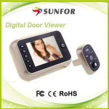 2014 innovative product new business ideas in door camera