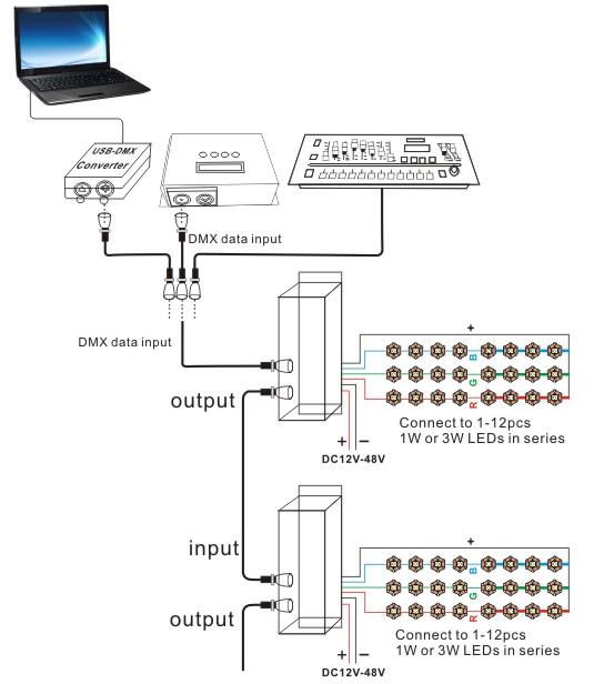 Постоянного тока DMX512
