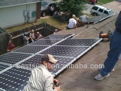 2000W Overloads, Low Voltage and Under Voltage (alarm) protection solar dc system