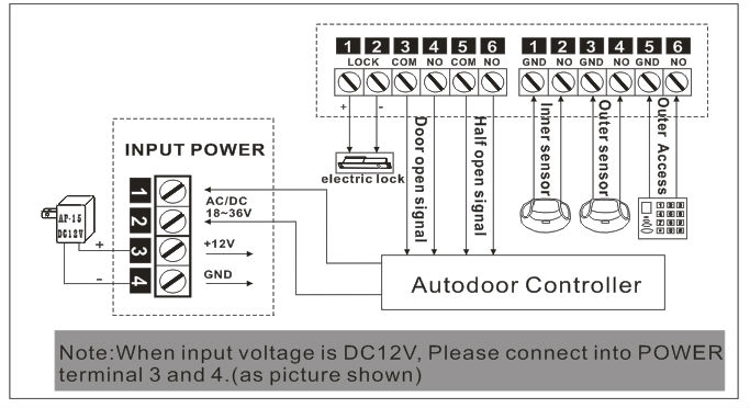 Electrical rotary changeover switch for remote control electric door wiring diagram 3g parameters 4g automatic door solution asfbconference2016 Choice Image