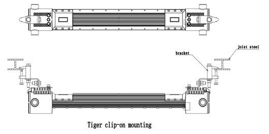 tiger clip-on mounting