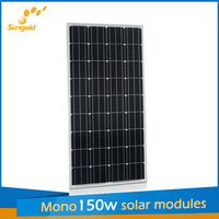 Best price per watt solar panel manufacturer