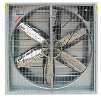 greenhouse exhaust fan with high rpm