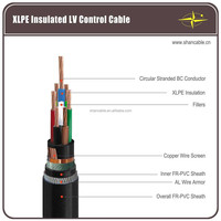 450/750V IEC standard CU PVC insulated and sheathed woven shielded multicore fire-resistance control cable