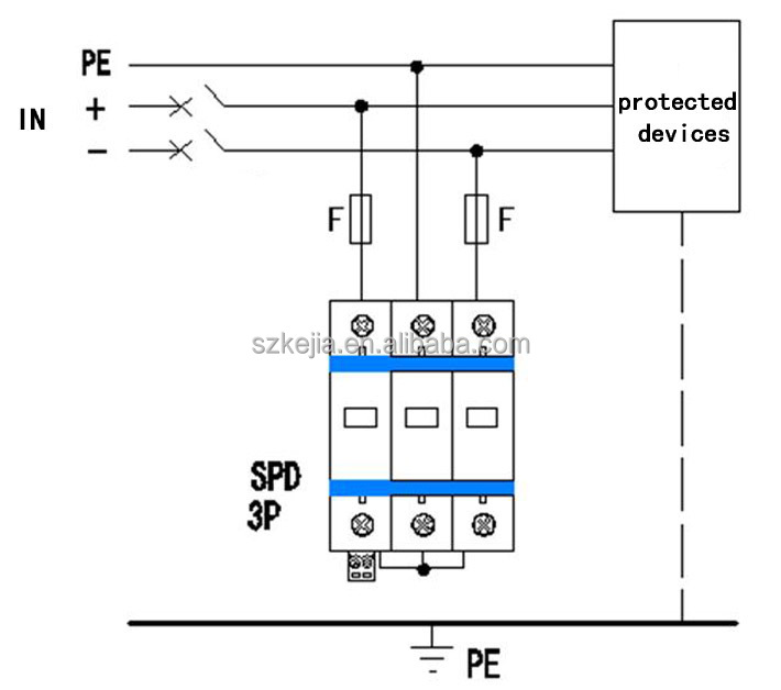 surge protection device wiring diagram headphones diagram