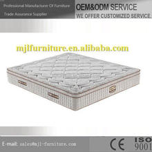 "Who Sells 6"" Full Size Mattress The Cheapest"