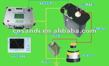 0.1 Hz de frecuencia Ultra baja alta tensión equipos de prueba