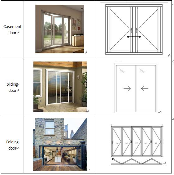 Industrial Sliding Exterior Glass Doors Aluminum Glass Garage Door