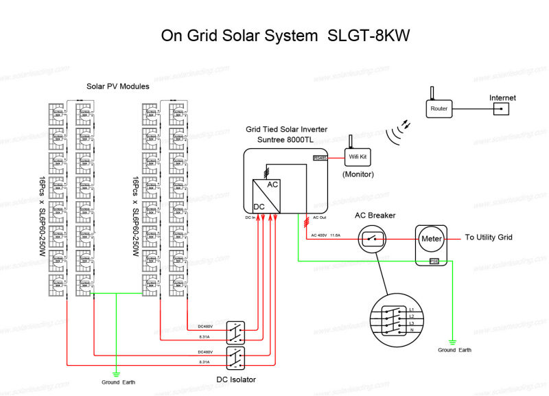 Pv system pv system one line diagram photos of pv system one line diagram ccuart Choice Image