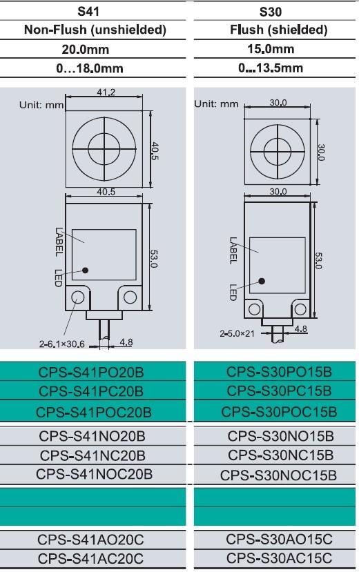 S41 Ac 2 Wire Square Capacitive Proximity Sensor Switch,Ac 110v/220v ...